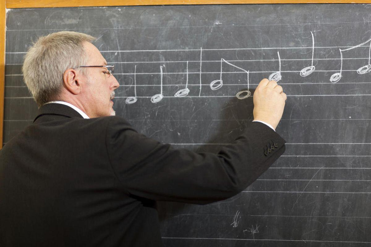 Профессионализм  деятельности преподавателя ДМШ, ДШИ по музыкально- теоретических  дисциплин  в условиях реализации ФГП